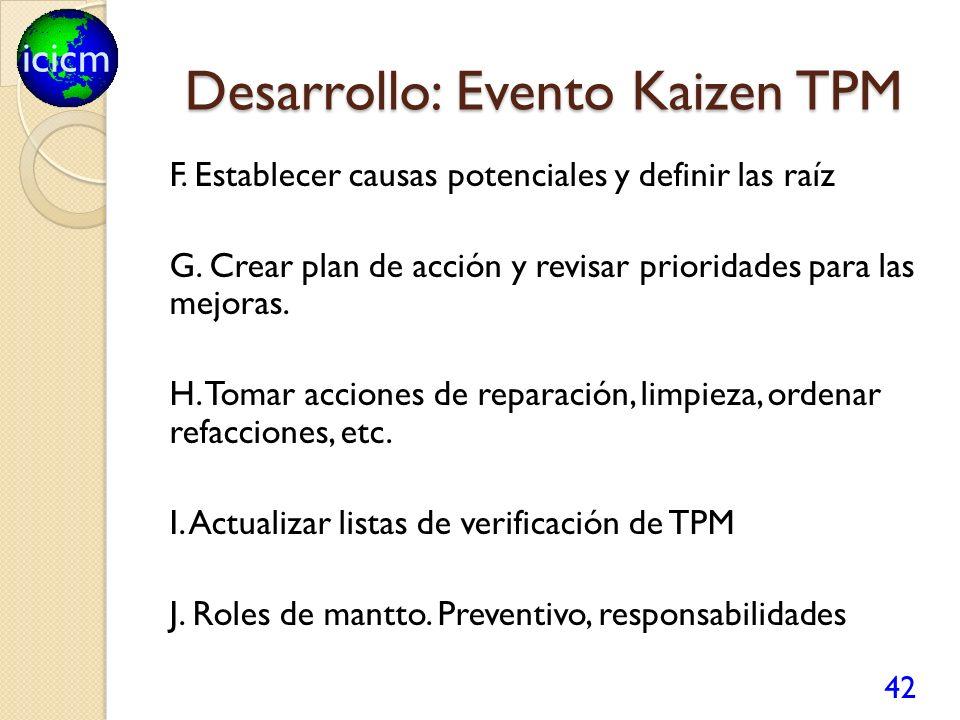 icicm Desarrollo: Evento Kaizen TPM F. Establecer causas potenciales y definir las raíz G. Crear plan de acción y revisar prioridades para las mejoras