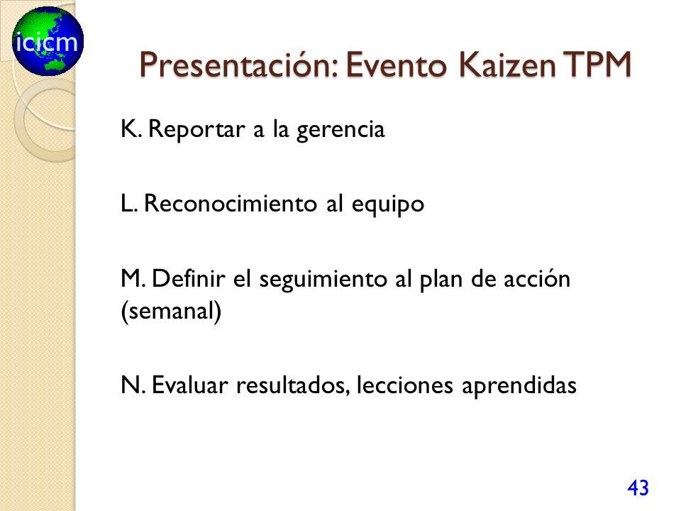 icicm Presentación: Evento Kaizen TPM K. Reportar a la gerencia L. Reconocimiento al equipo M. Definir el seguimiento al plan de acción (semanal) N. E