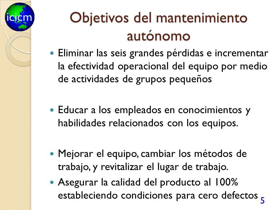 icicm Objetivos del mantenimiento autónomo Eliminar las seis grandes pérdidas e incrementar la efectividad operacional del equipo por medio de activid