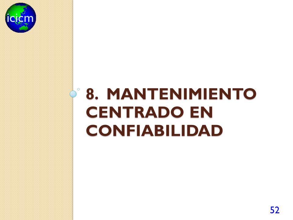 icicm 8. MANTENIMIENTO CENTRADO EN CONFIABILIDAD 52