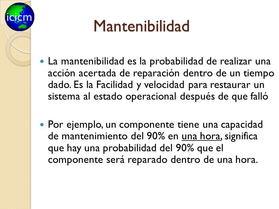 icicm Mantenibilidad La mantenibilidad es la probabilidad de realizar una acción acertada de reparación dentro de un tiempo dado. Es la Facilidad y ve