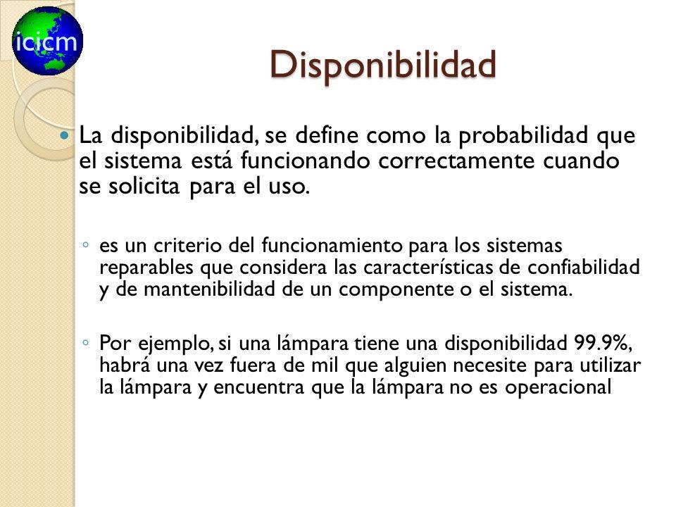 icicm Disponibilidad La disponibilidad, se define como la probabilidad que el sistema está funcionando correctamente cuando se solicita para el uso. e