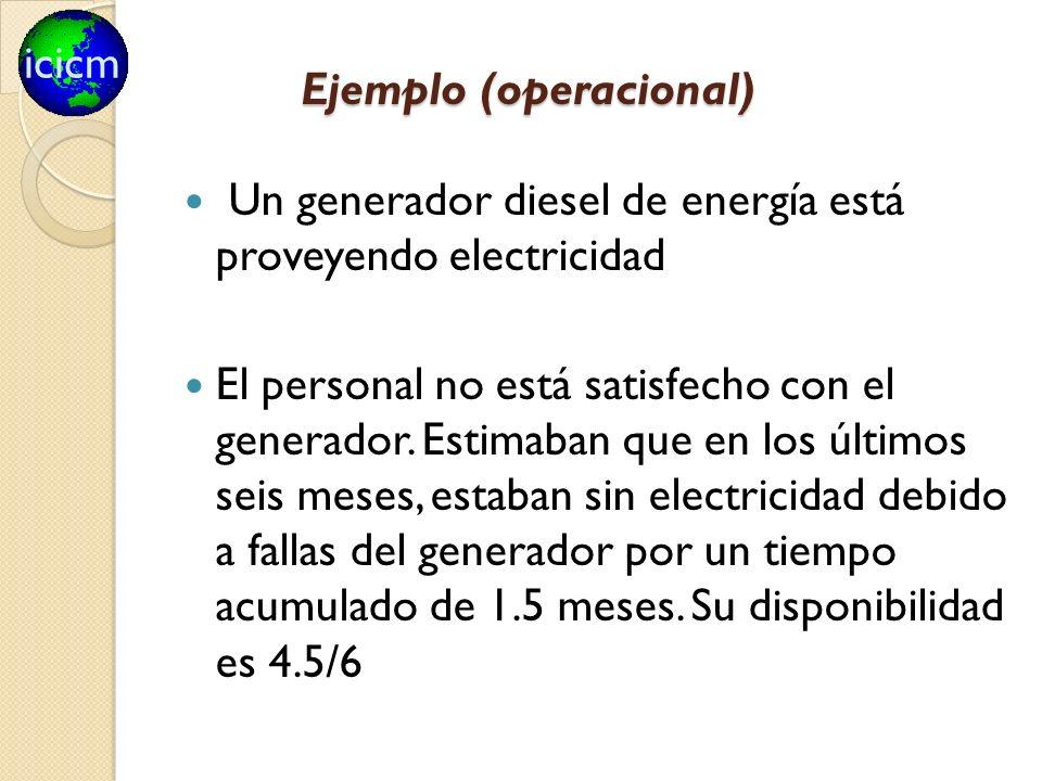 icicm Ejemplo (operacional) Un generador diesel de energía está proveyendo electricidad El personal no está satisfecho con el generador. Estimaban que