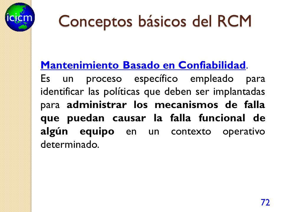 icicm 72 Conceptos básicos del RCM Mantenimiento Basado en Confiabilidad. Es un proceso específico empleado para identificar las políticas que deben s