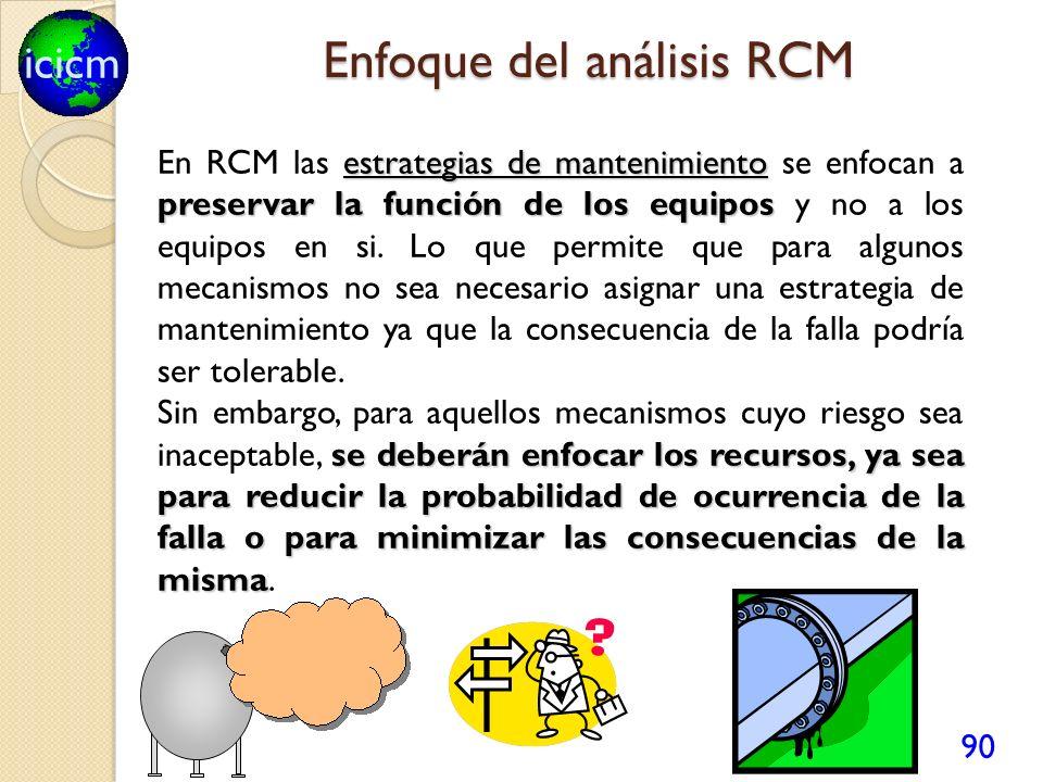 icicm 90 estrategias de mantenimiento preservar la función de los equipos En RCM las estrategias de mantenimiento se enfocan a preservar la función de