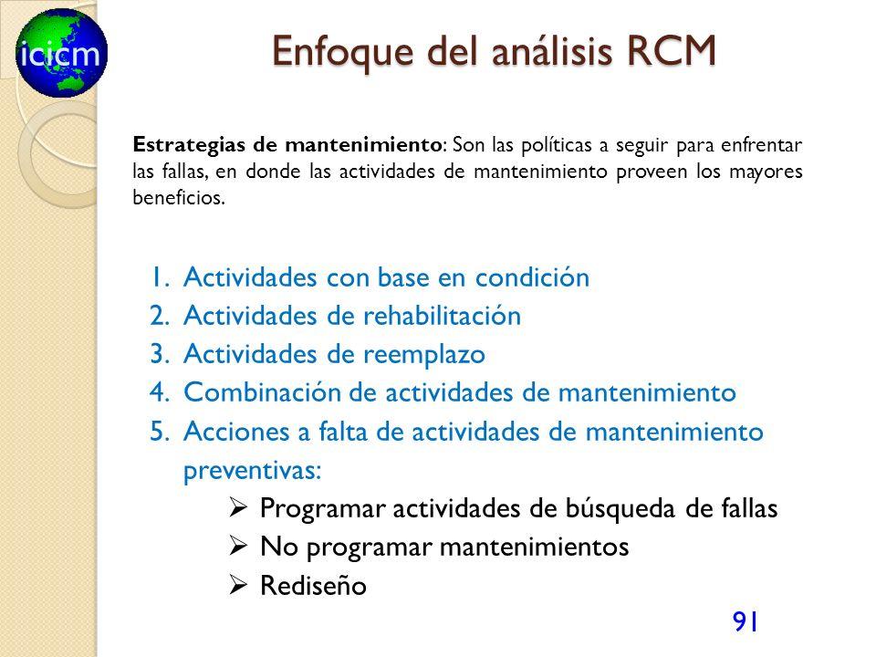 icicm 91 Estrategias de mantenimiento: Son las políticas a seguir para enfrentar las fallas, en donde las actividades de mantenimiento proveen los may