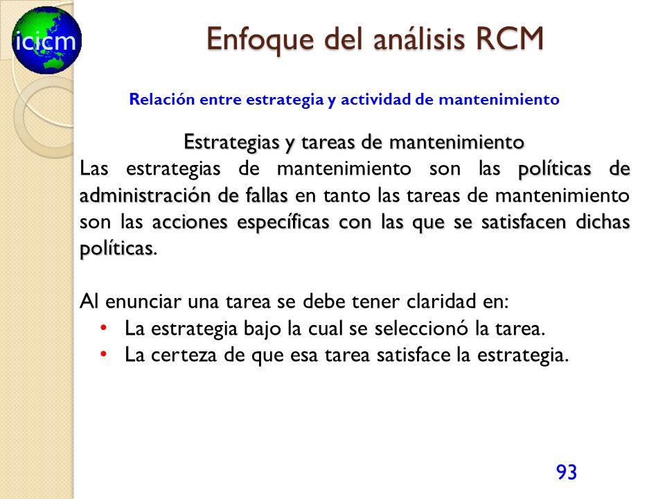 icicm 93 Relación entre estrategia y actividad de mantenimiento Estrategias y tareas de mantenimiento políticas de administración de fallas acciones e