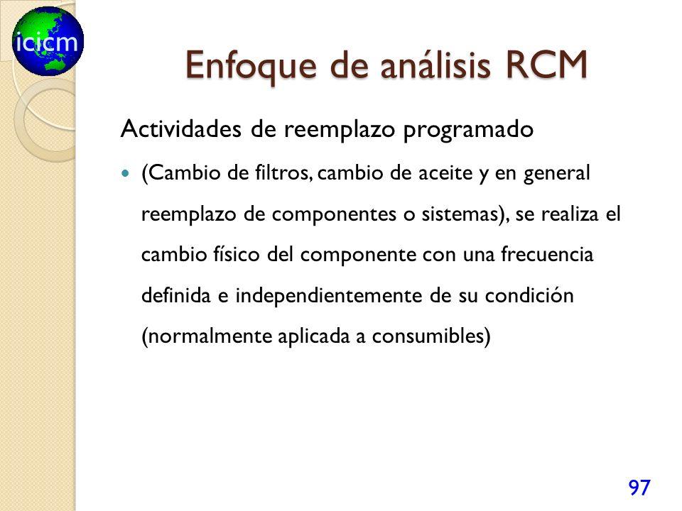 icicm Enfoque de análisis RCM Actividades de reemplazo programado (Cambio de filtros, cambio de aceite y en general reemplazo de componentes o sistema