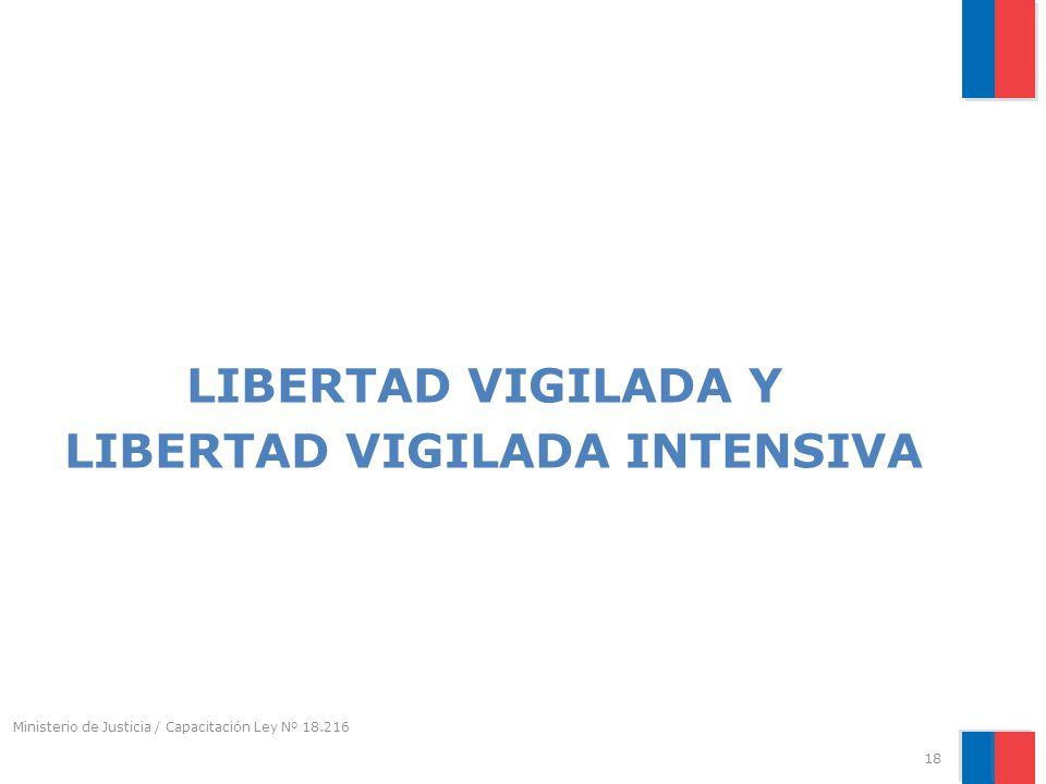 LIBERTAD VIGILADA Y LIBERTAD VIGILADA INTENSIVA Ministerio de Justicia / Capacitación Ley Nº 18.216 18