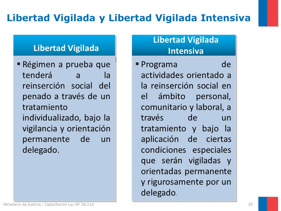 Libertad Vigilada Régimen a prueba que tenderá a la reinserción social del penado a través de un tratamiento individualizado, bajo la vigilancia y ori