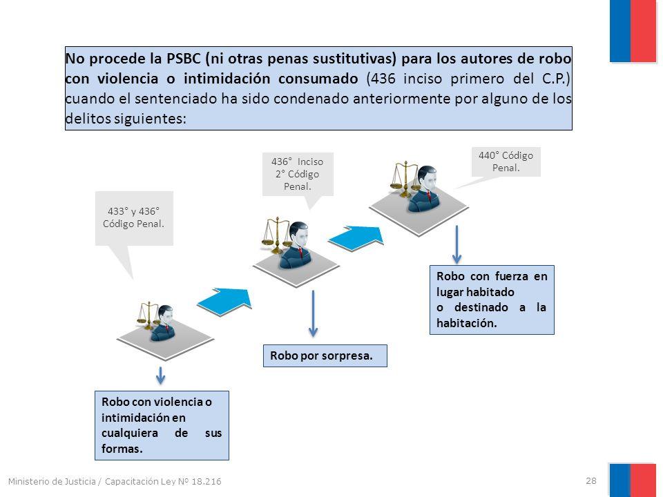 No procede la PSBC (ni otras penas sustitutivas) para los autores de robo con violencia o intimidación consumado (436 inciso primero del C.P.) cuando