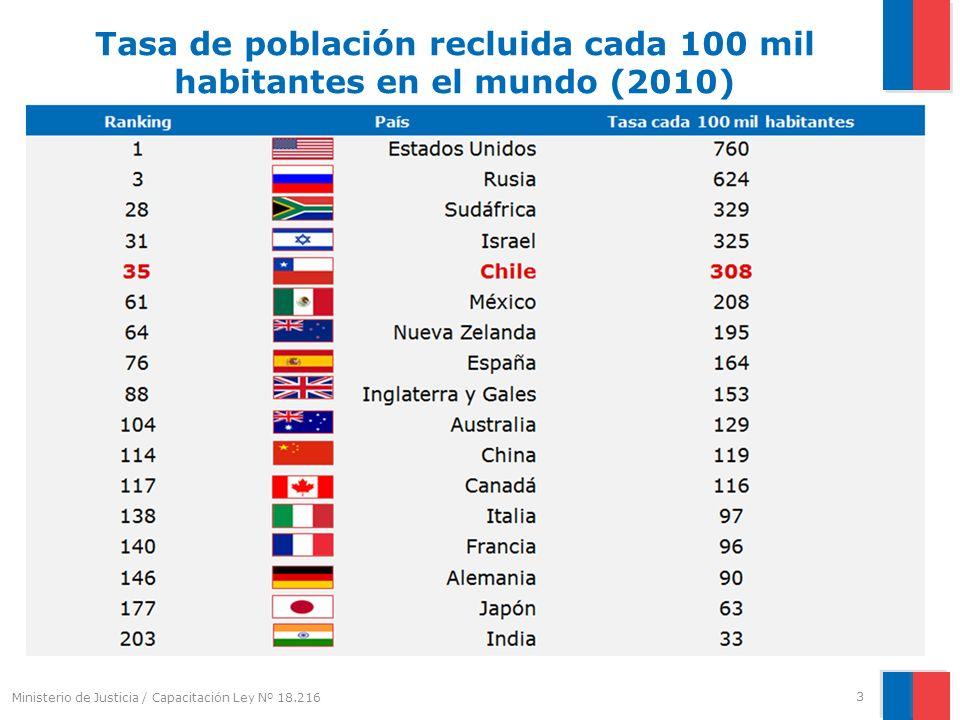 4 Ministerio de Justicia / Capacitación Ley Nº 18.216 Tasa de población recluida cada 100 mil habitantes en Sudamérica (2010)