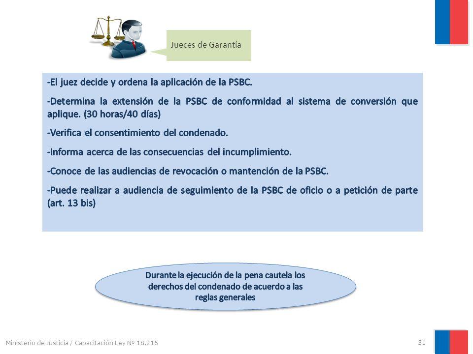 Jueces de Garantía Ministerio de Justicia / Capacitación Ley Nº 18.216 31
