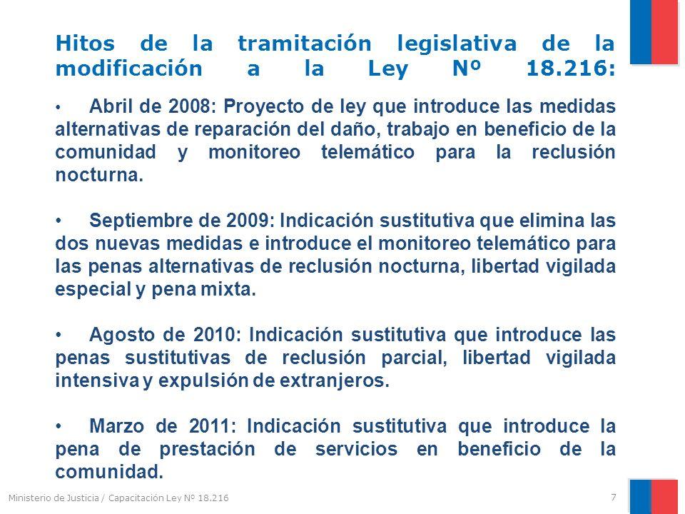 7 Hitos de la tramitación legislativa de la modificación a la Ley Nº 18.216: Abril de 2008: Proyecto de ley que introduce las medidas alternativas de