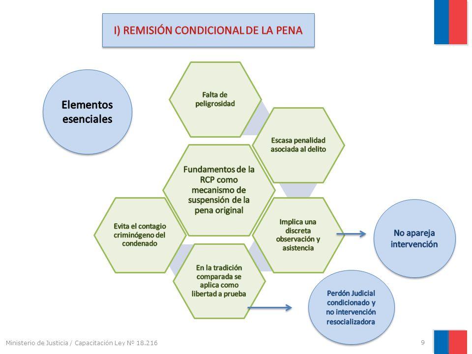 Libertad Vigilada Régimen a prueba que tenderá a la reinserción social del penado a través de un tratamiento individualizado, bajo la vigilancia y orientación permanente de un delegado.