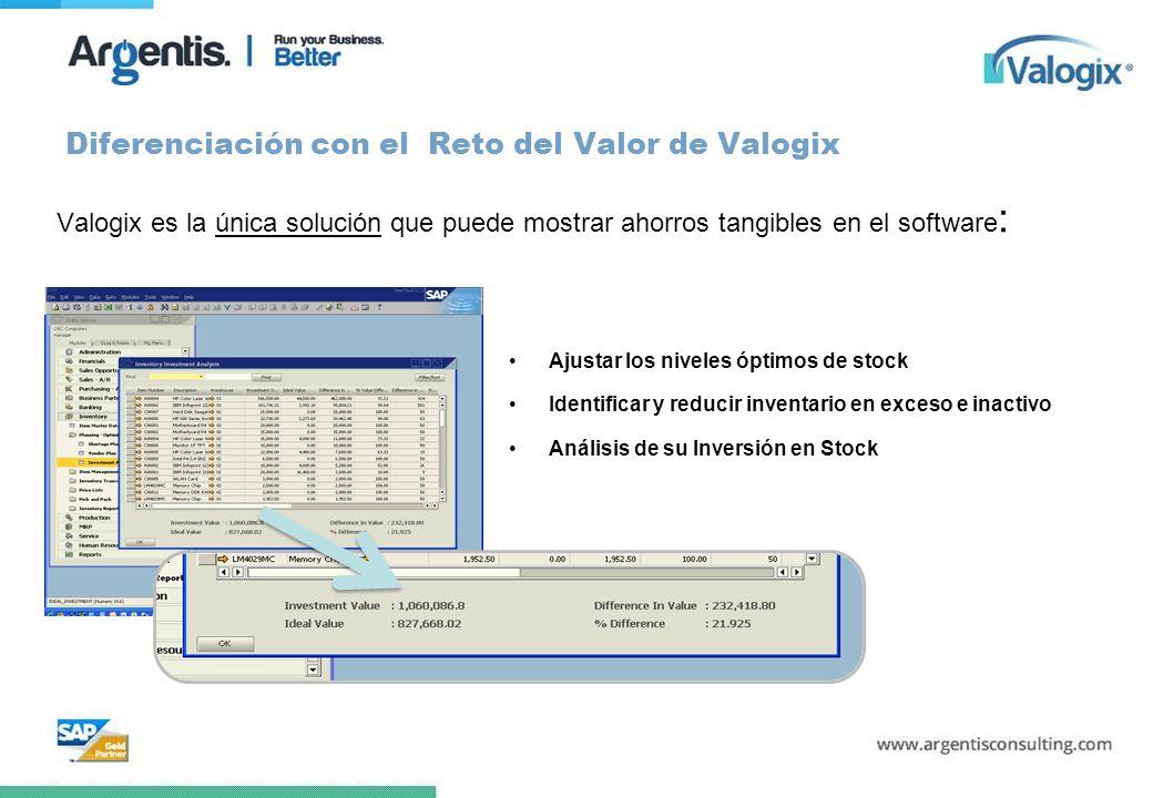 Diferenciación con el Reto del Valor de Valogix Valogix es la única solución que puede mostrar ahorros tangibles en el software : Ajustar los niveles