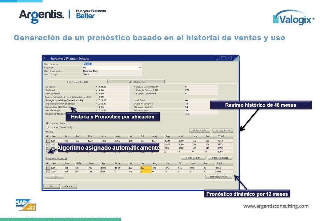 Generación de un pronóstico basado en el historial de ventas y uso Pronóstico dinámico por 12 meses Rastreo histórico de 48 meses Algoritmo asignado a