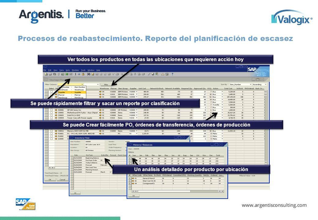 Procesos de reabastecimiento. Reporte del planificación de escasez Ver todos los productos en todas las ubicaciones que requieren acción hoy Se puede
