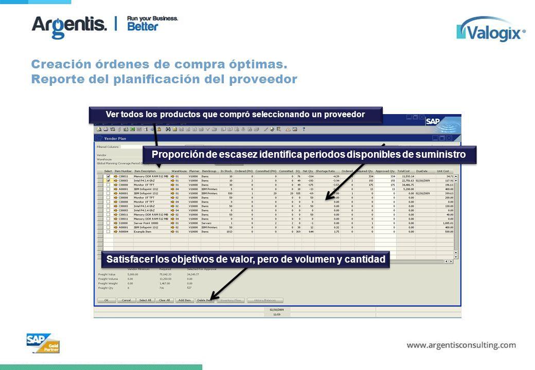Creación órdenes de compra óptimas. Reporte del planificación del proveedor Ver todos los productos que compró seleccionando un proveedor Proporción d