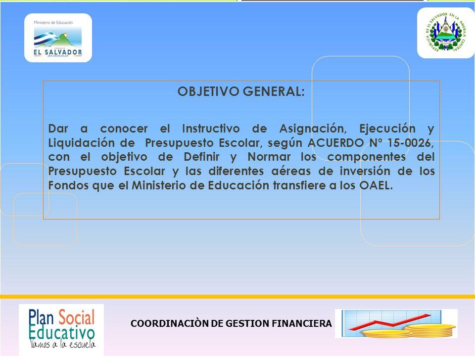 COORDINACIÒN DE GESTION FINANCIERA Que leyes promueven la Rendición de Cuentas en El Salvador.