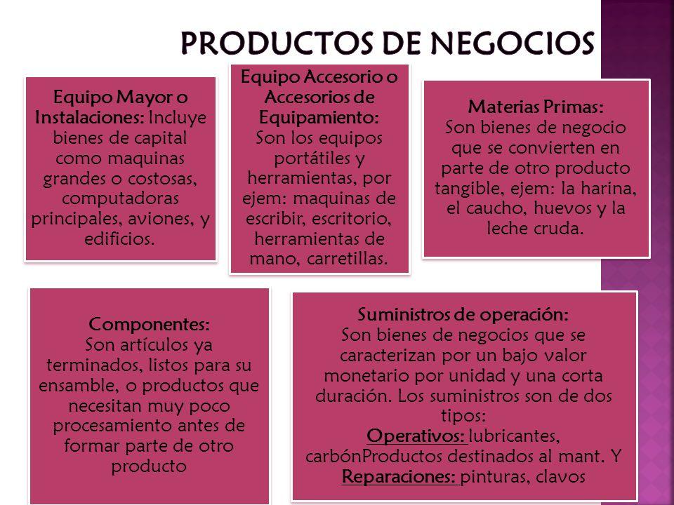 Materiales Procesados: Se usan directamente en la fabricación de otros productos.