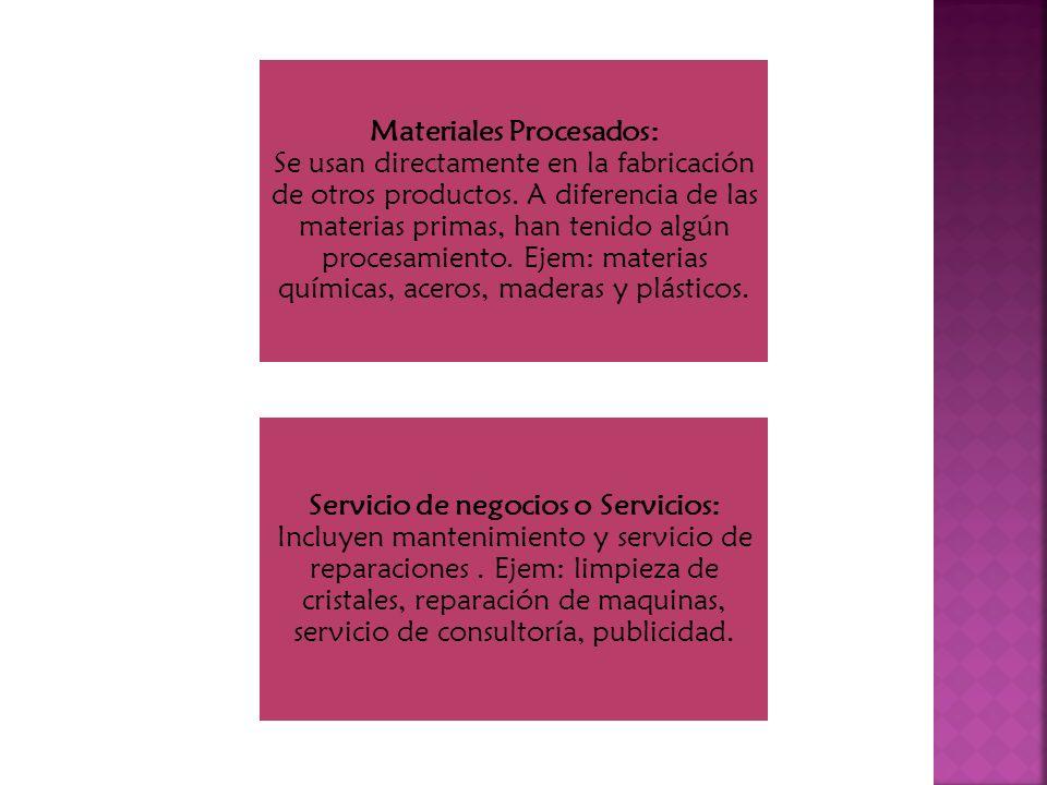 Materiales Procesados: Se usan directamente en la fabricación de otros productos. A diferencia de las materias primas, han tenido algún procesamiento.