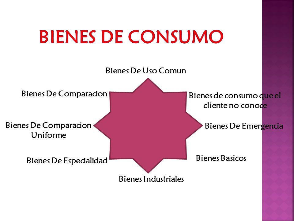 Bienes De Emergencia Bienes Industriales Bienes De Comparacion Bienes De Uso Comun Bienes De Comparacion Uniforme Bienes Basicos Bienes de consumo que
