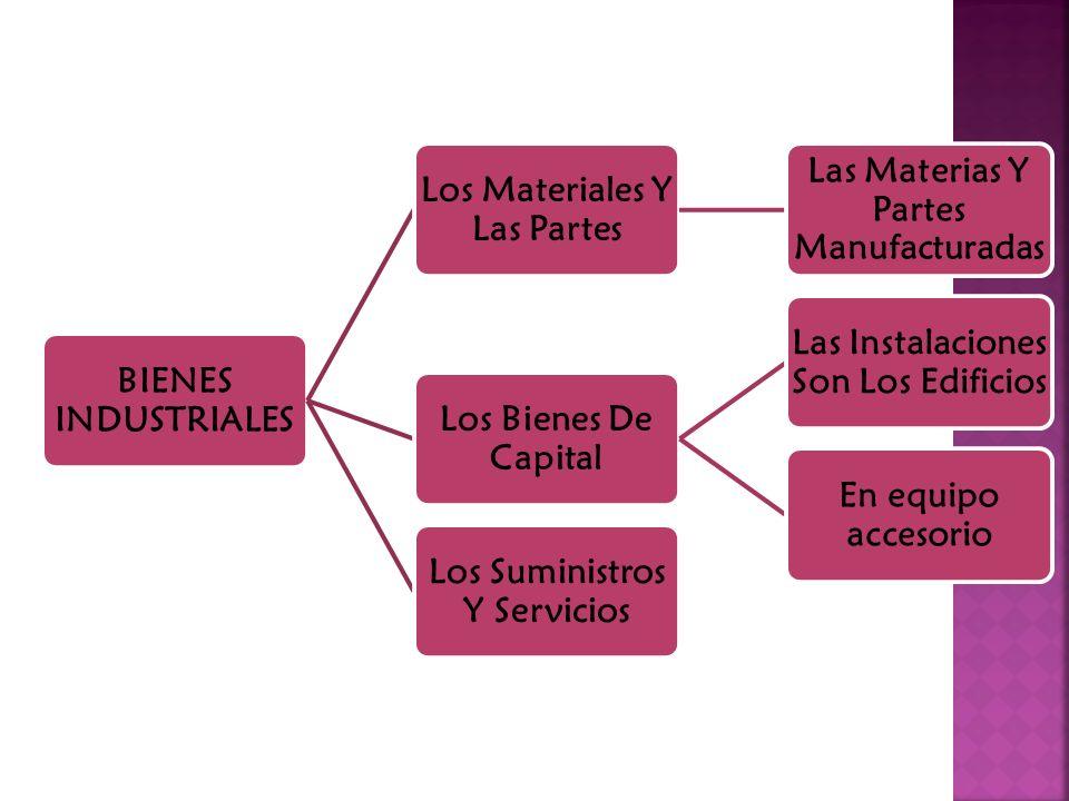 BIENES INDUSTRIALES Los Materiales Y Las Partes Las Materias Y Partes Manufacturadas Los Bienes De Capital Las Instalaciones Son Los Edificios En equi