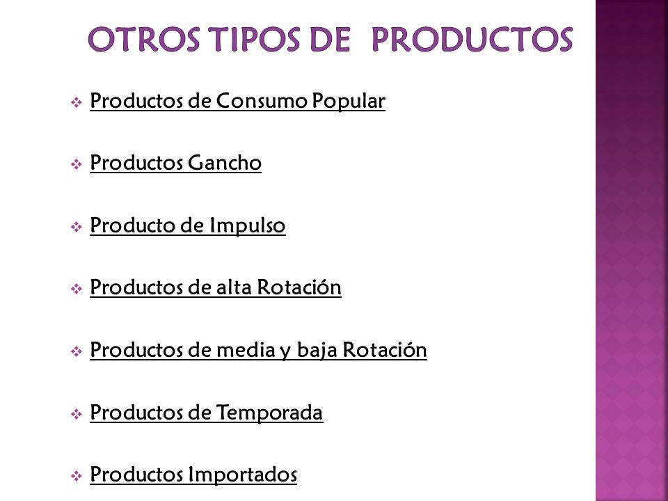 Productos de Consumo Popular Productos Gancho Producto de Impulso Productos de alta Rotación Productos de media y baja Rotación Productos de Temporada