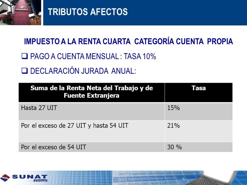 TRIBUTOS AFECTOS IMPUESTO A LA RENTA CUARTA CATEGORÍA CUENTA PROPIA PAGO A CUENTA MENSUAL : TASA 10% DECLARACIÓN JURADA ANUAL: Suma IMPUESTO A LA RENT