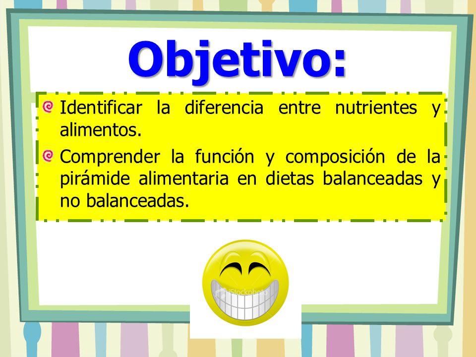 Objetivo: Identificar la diferencia entre nutrientes y alimentos. Comprender la función y composición de la pirámide alimentaria en dietas balanceadas