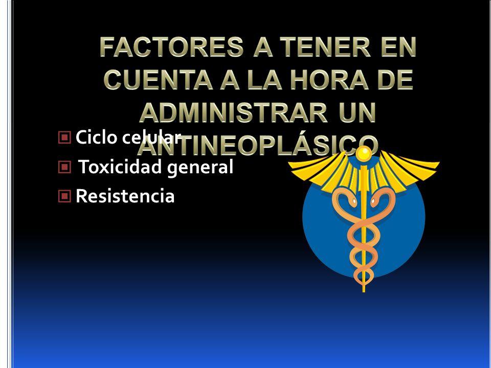 Ciclo celular Toxicidad general Resistencia