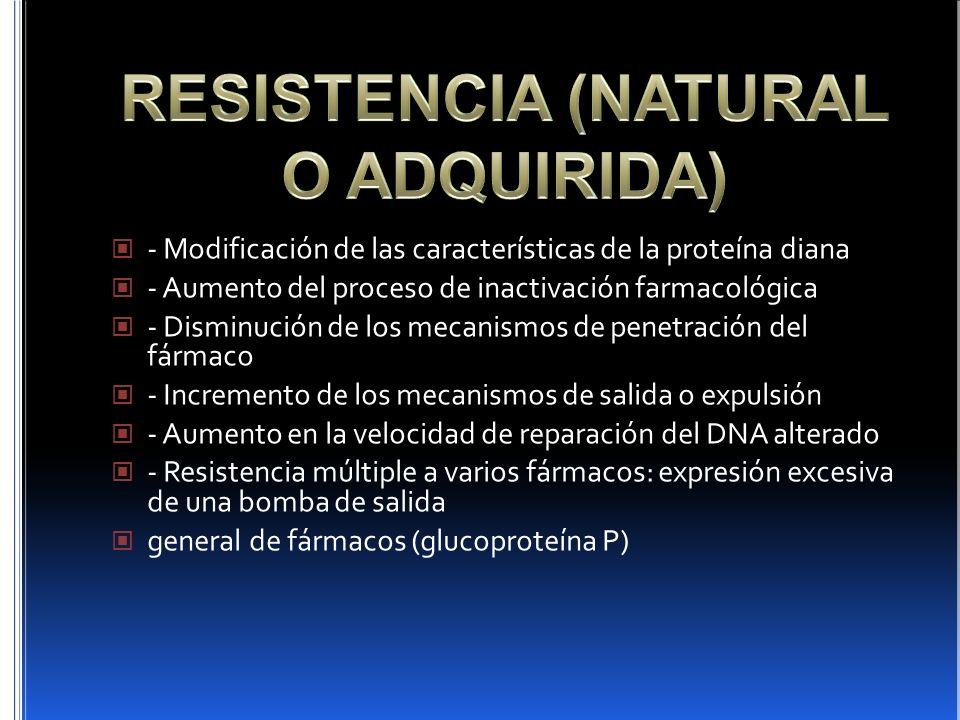 - Modificación de las características de la proteína diana - Aumento del proceso de inactivación farmacológica - Disminución de los mecanismos de pene