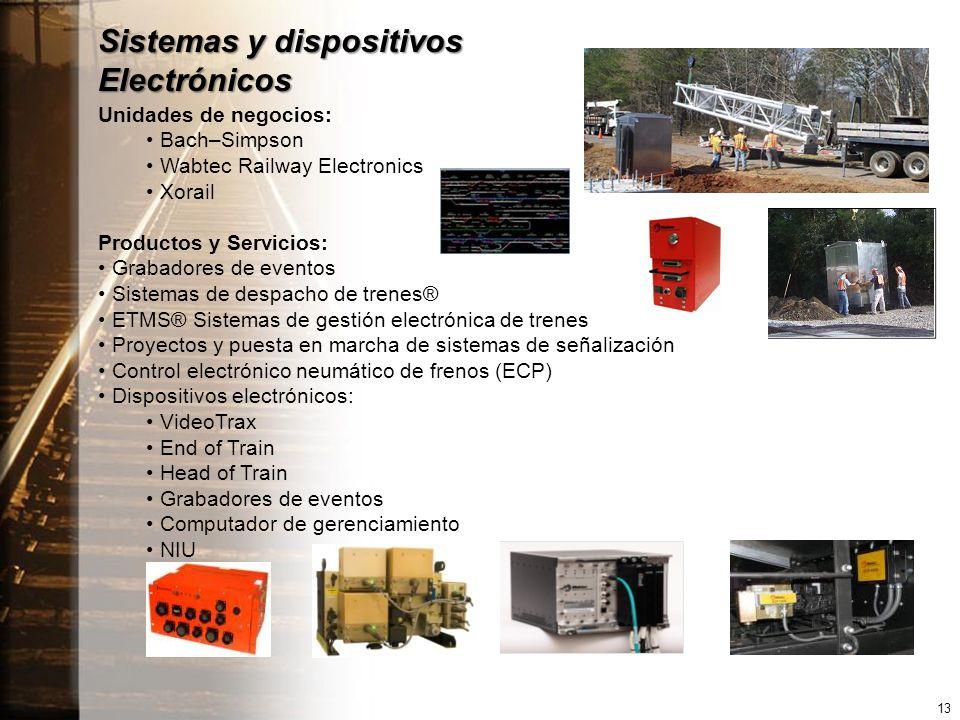 Sistemas y dispositivos Electrónicos Unidades de negocios: Bach–Simpson Wabtec Railway Electronics Xorail Productos y Servicios: Grabadores de eventos