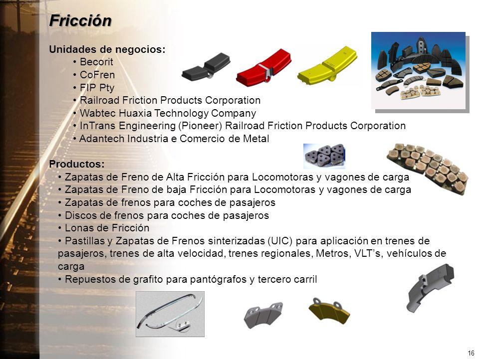 Fricción Unidades de negocios: Becorit CoFren FIP Pty Railroad Friction Products Corporation Wabtec Huaxia Technology Company InTrans Engineering (Pio