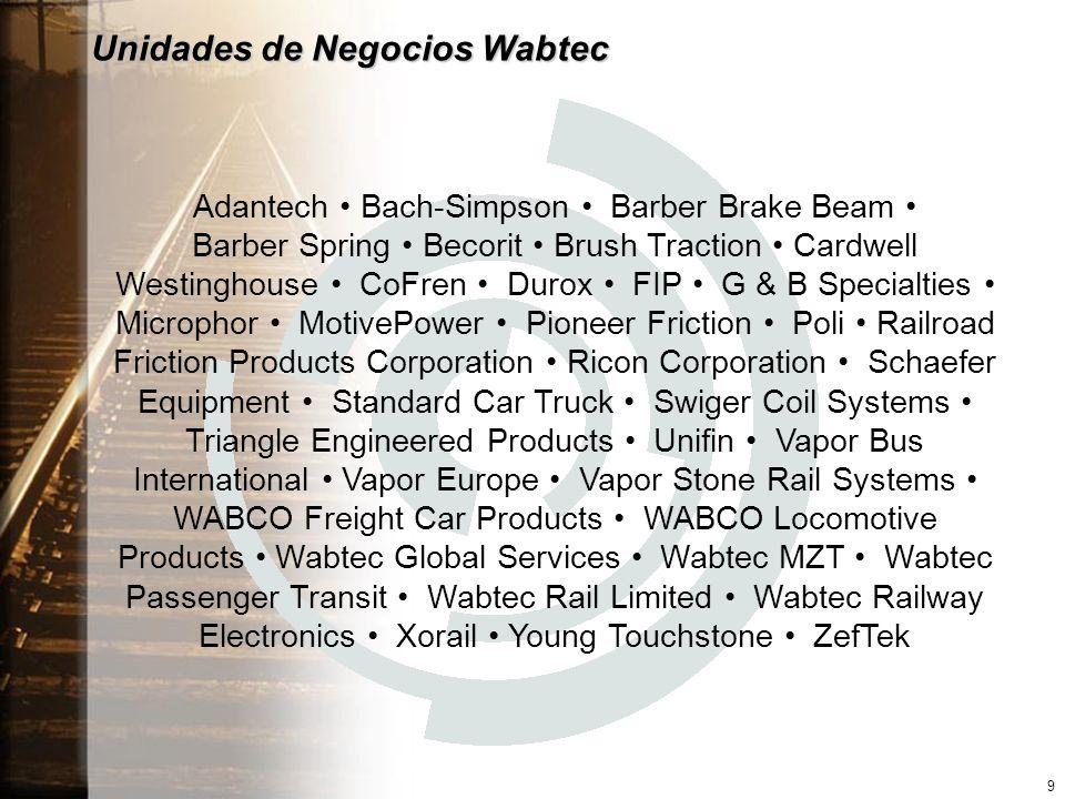 Unidades de Negocios Wabtec Adantech Bach-Simpson Barber Brake Beam Barber Spring Becorit Brush Traction Cardwell Westinghouse CoFren Durox FIP G & B