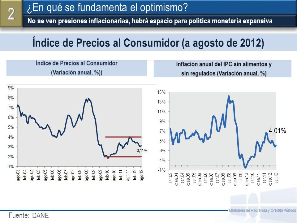 Fuente: Ministerio de Hacienda y Crédito Público Índice de Precios al Consumidor (a agosto de 2012) No se ven presiones inflacionarias, habrá espacio para política monetaria expansiva ¿En qué se fundamenta el optimismo.