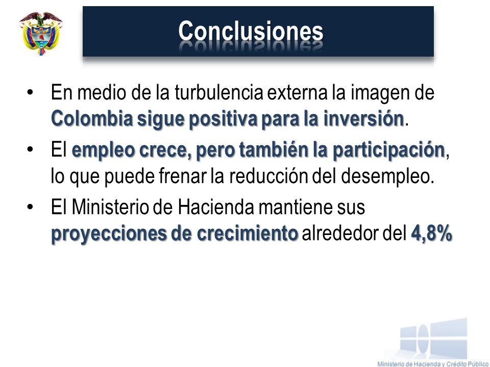 Ministerio de Hacienda y Crédito Público Colombia sigue positiva para la inversión En medio de la turbulencia externa la imagen de Colombia sigue positiva para la inversión.
