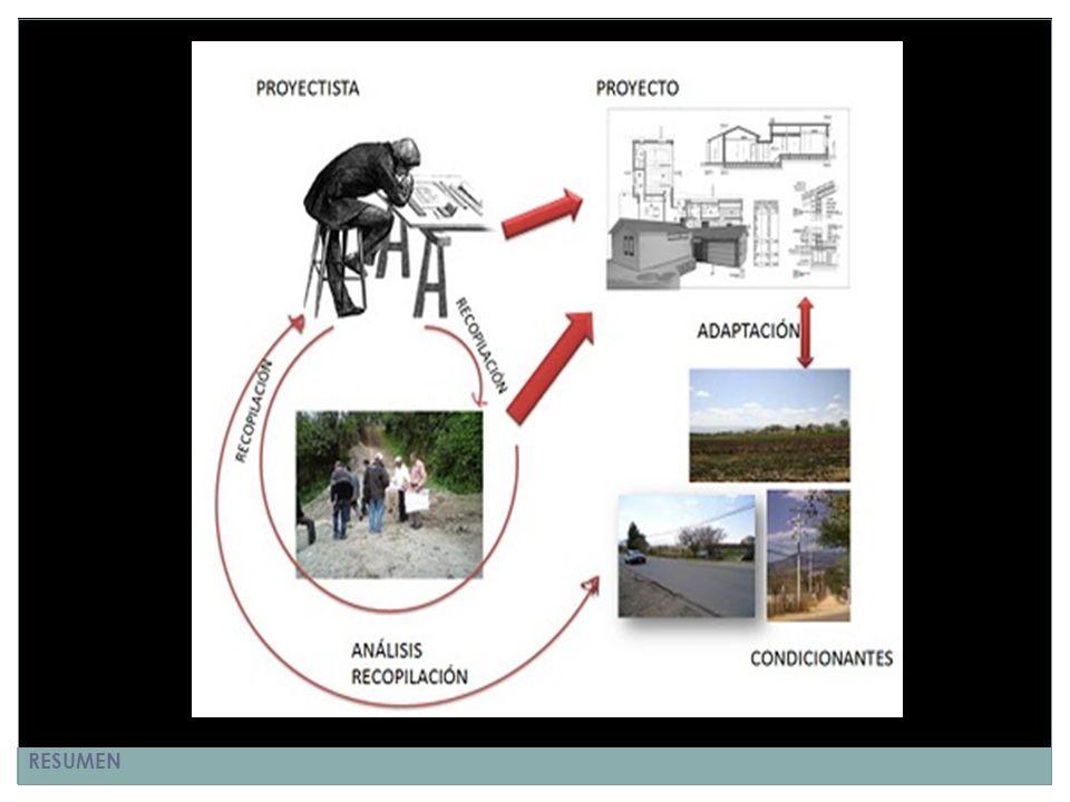 REGLAMENTO DE CONSTRUCCIONES PARA EL DISTRITO FEDERAL 4.- PROYECTO ARQUITECTÓNICO Título quinto.