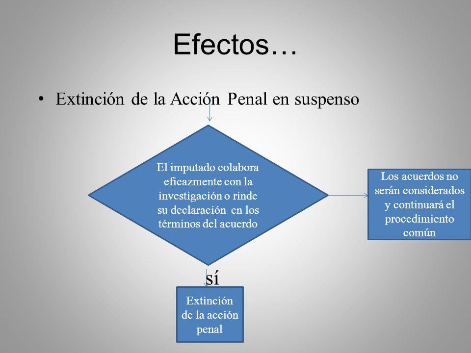 Efecto del Criterio de Oportunidad para autores y partícipes Art. 20 Pr.Pn. Colaboración con la investigación El juez autorizará el criterio de oportu