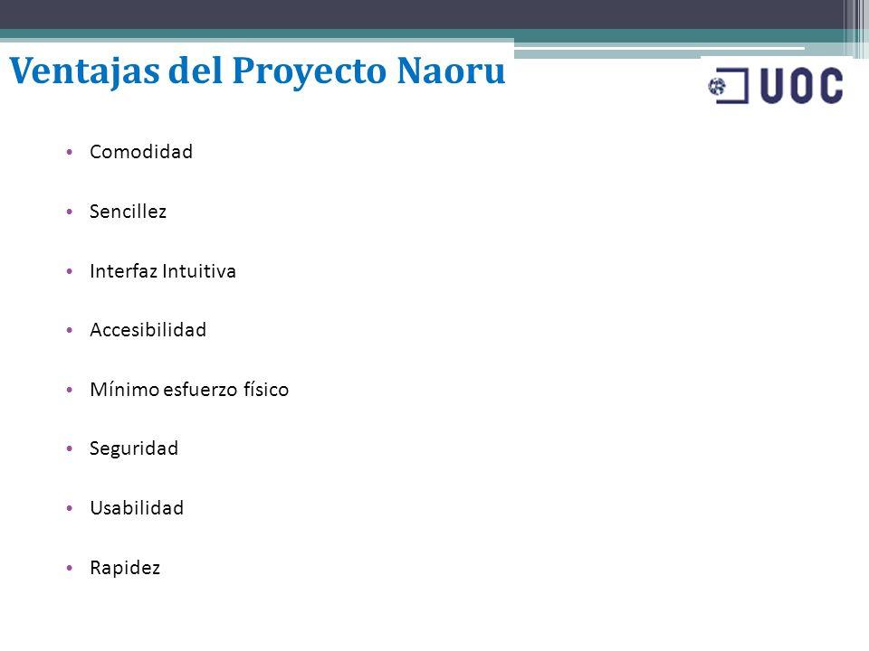 Comodidad Sencillez Interfaz Intuitiva Accesibilidad Mínimo esfuerzo físico Seguridad Usabilidad Rapidez Ventajas del Proyecto Naoru