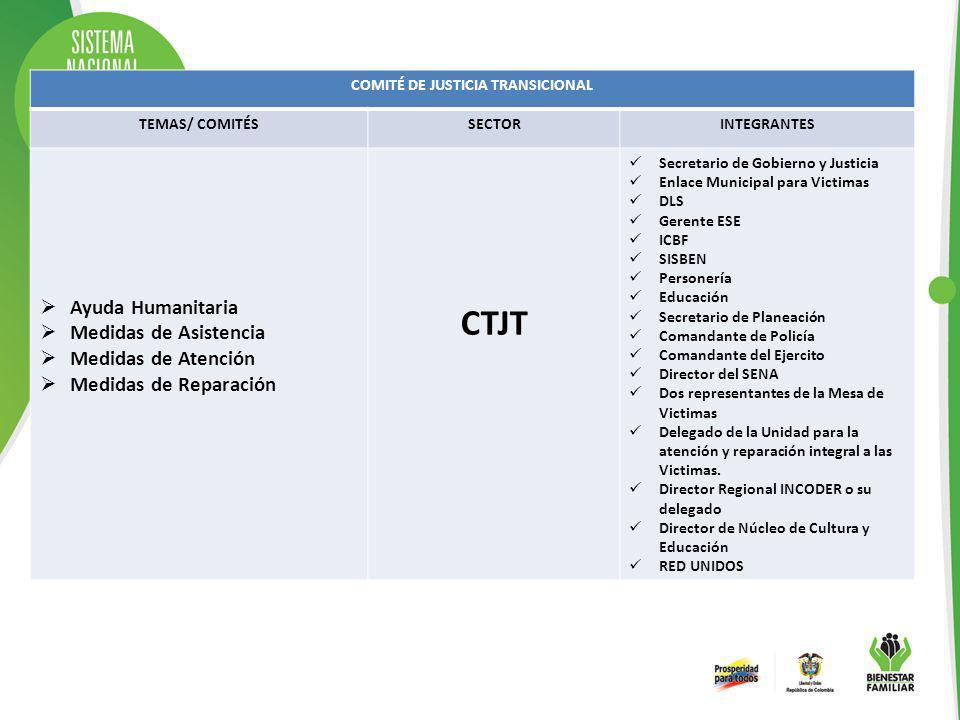 COMITÉ DE JUSTICIA TRANSICIONAL TEMAS/ COMITÉSSECTORINTEGRANTES Ayuda Humanitaria Medidas de Asistencia Medidas de Atención Medidas de Reparación CTJT