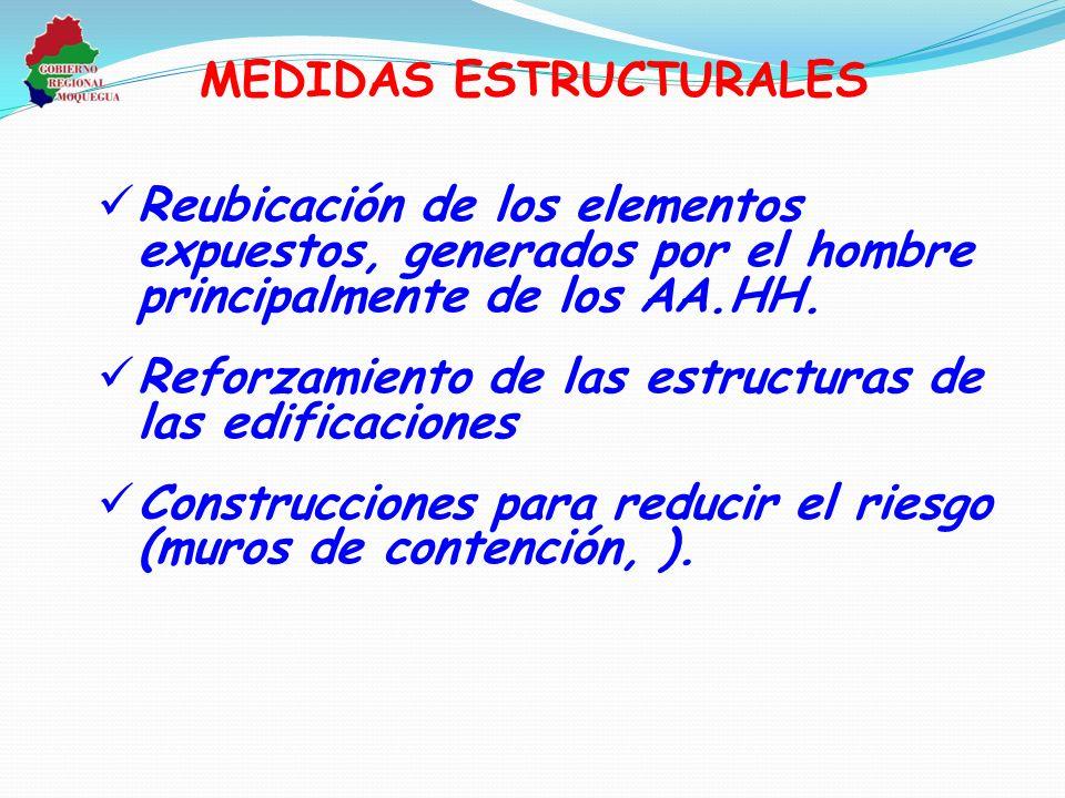 Reubicación de los elementos expuestos, generados por el hombre principalmente de los AA.HH. Reforzamiento de las estructuras de las edificaciones Con