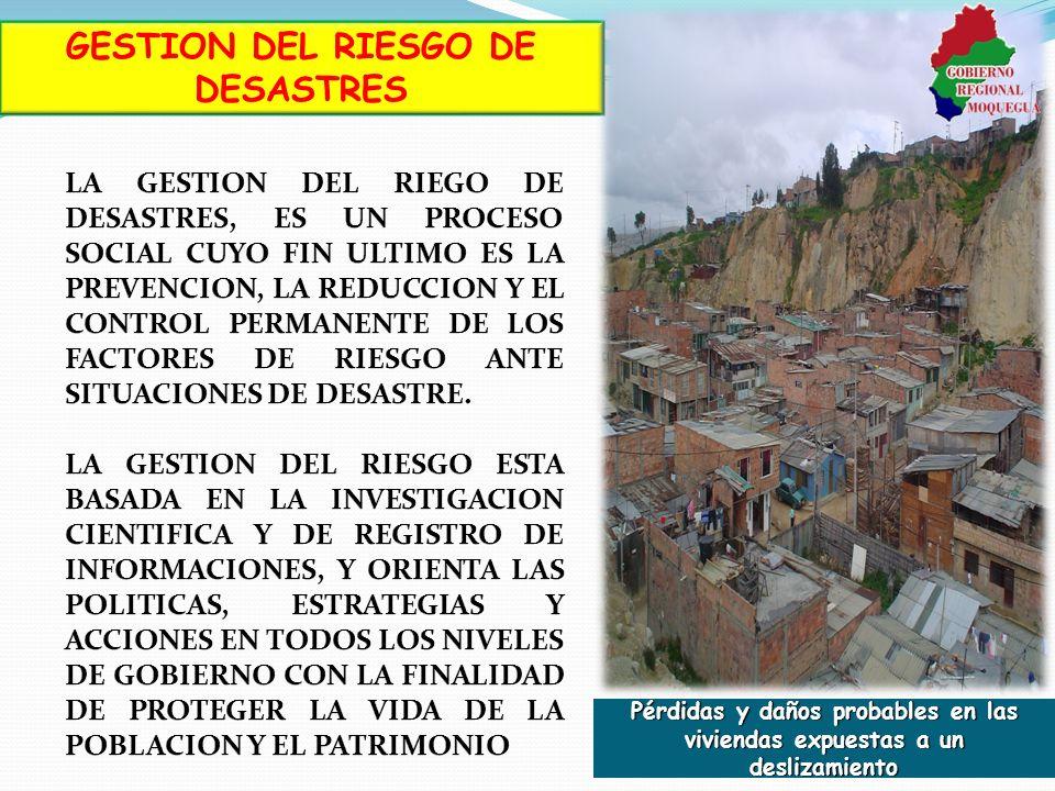 GESTION DEL RIESGO DE DESASTRES Pérdidas y daños probables en las viviendas expuestas a un deslizamiento