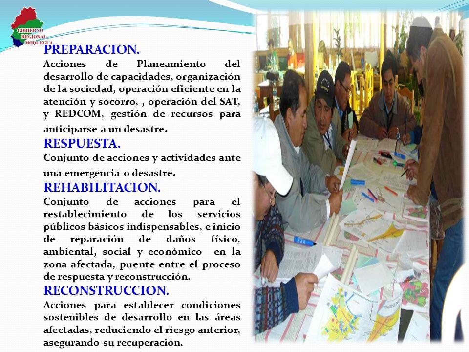 1.Normatividad y Lineamientos.2.Participación Social.