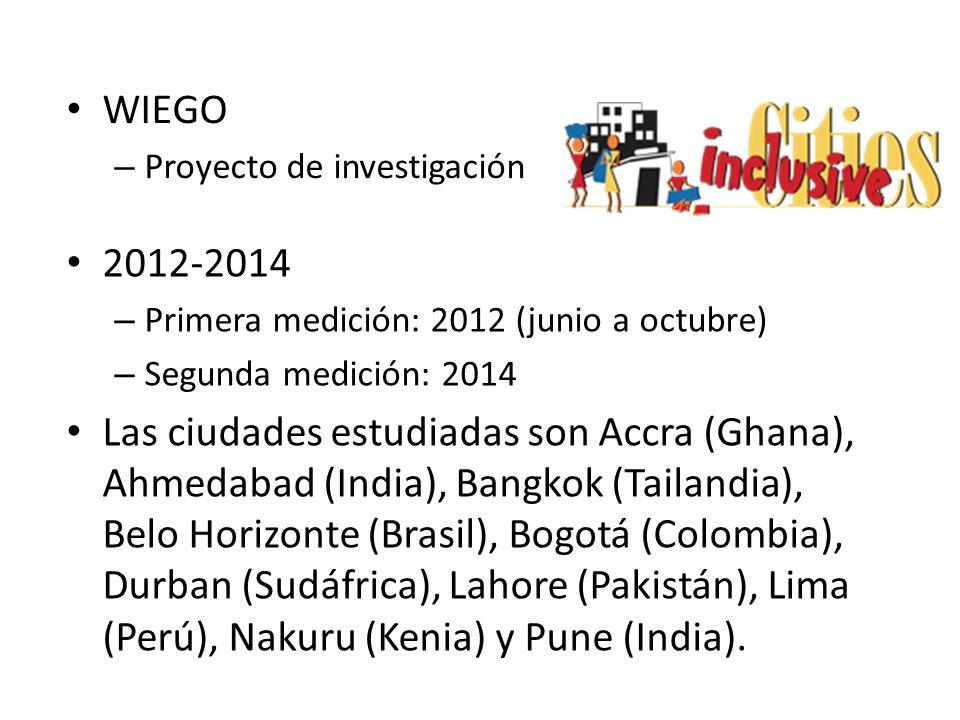 2012-2014 – Primera medición: 2012 (junio a octubre) – Segunda medición: 2014 Las ciudades estudiadas son Accra (Ghana), Ahmedabad (India), Bangkok (T