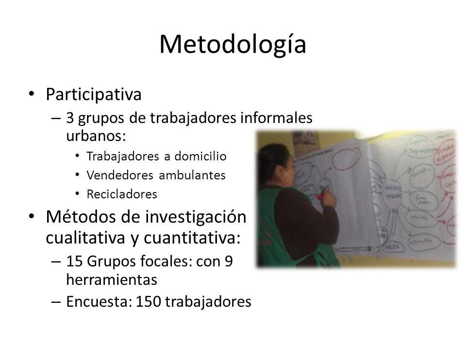 Metodología Participativa – 3 grupos de trabajadores informales urbanos: Trabajadores a domicilio Vendedores ambulantes Recicladores Métodos de invest