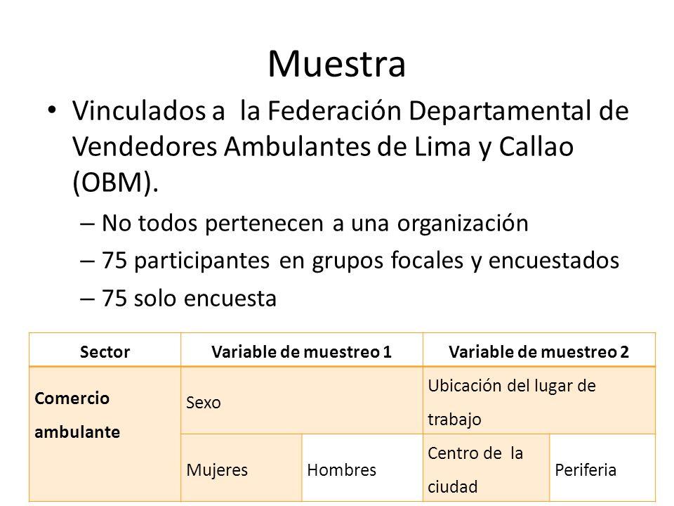Muestra Vinculados a la Federación Departamental de Vendedores Ambulantes de Lima y Callao (OBM). – No todos pertenecen a una organización – 75 partic