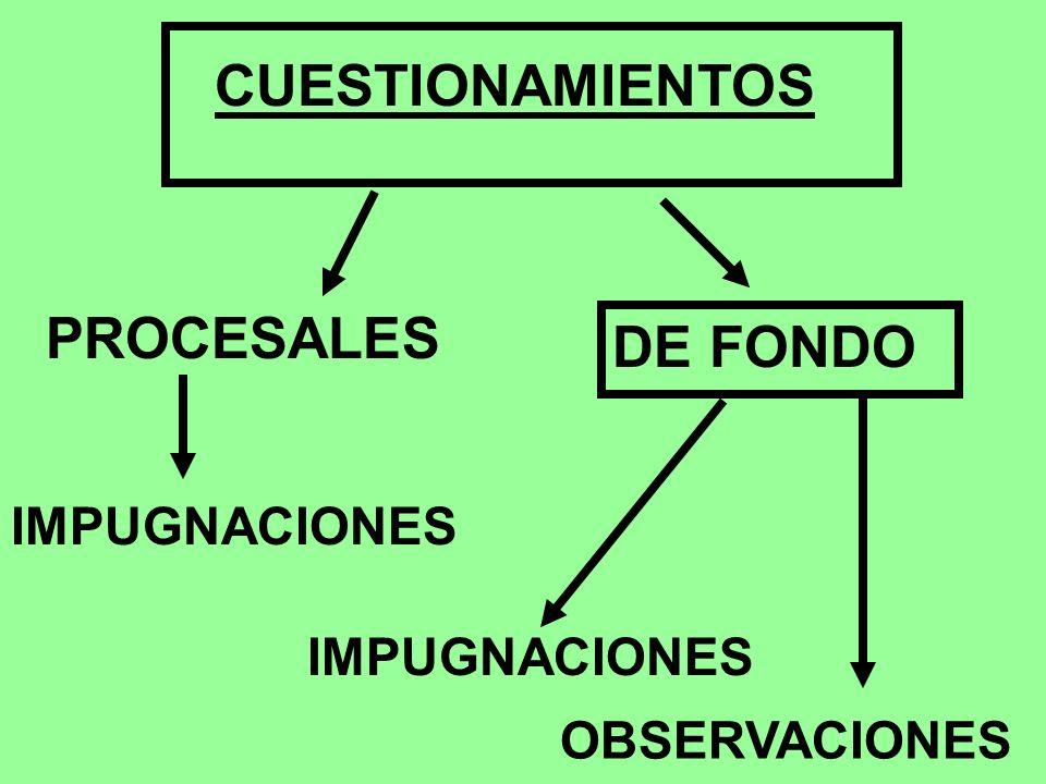 CUESTIONAMIENTOS PROCESALES IMPUGNACIONES DE FONDO IMPUGNACIONES OBSERVACIONES