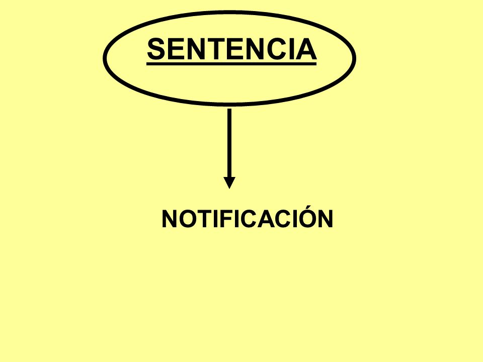 SENTENCIA NOTIFICACIÓN